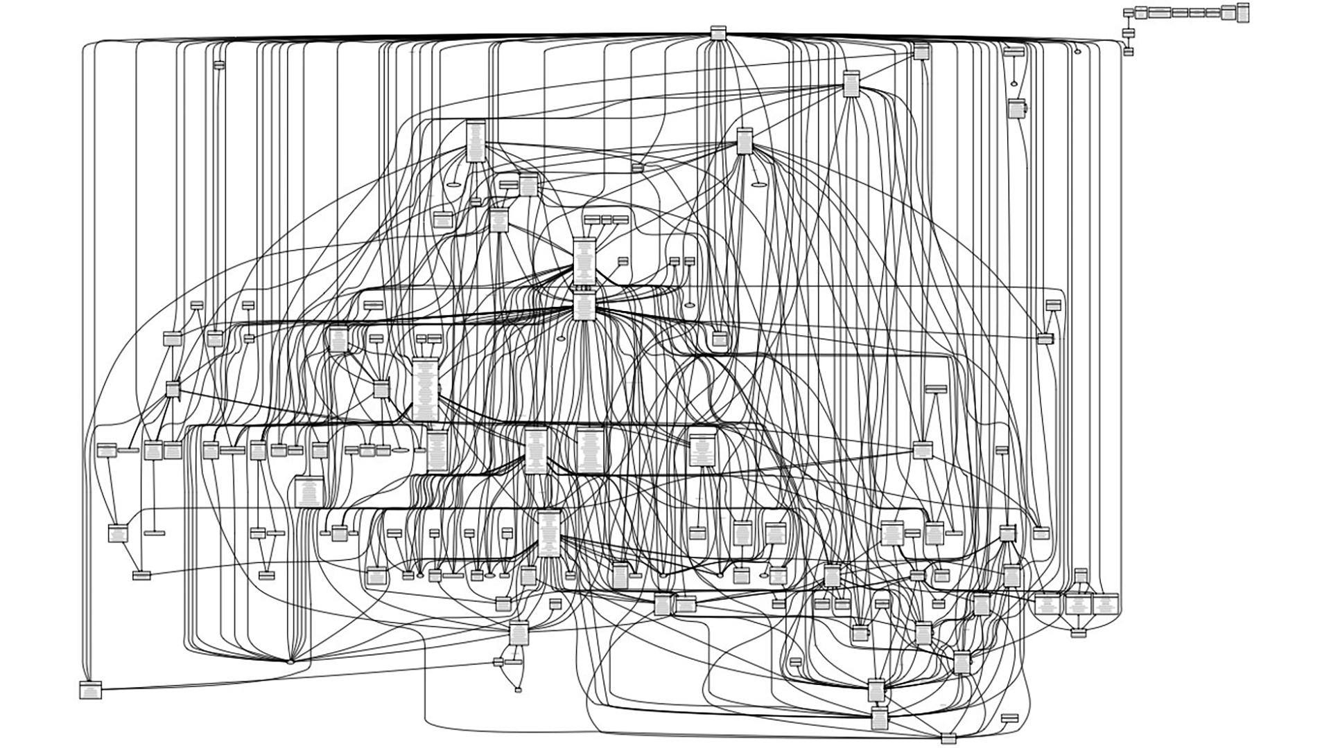 Εικονογράφηση βάσης δεδομένων